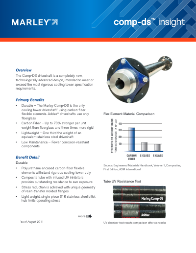 Marley Insight - Comp-DS Driveshaft