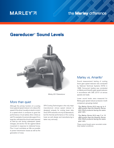 The Marley Difference – Geareducer Sound Levels