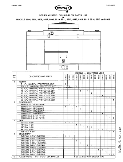 Marley Series 8900 NC-II Tower Parts List – Non Current