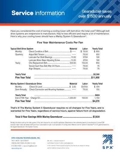 Service Information – Marley Geareducer Savings